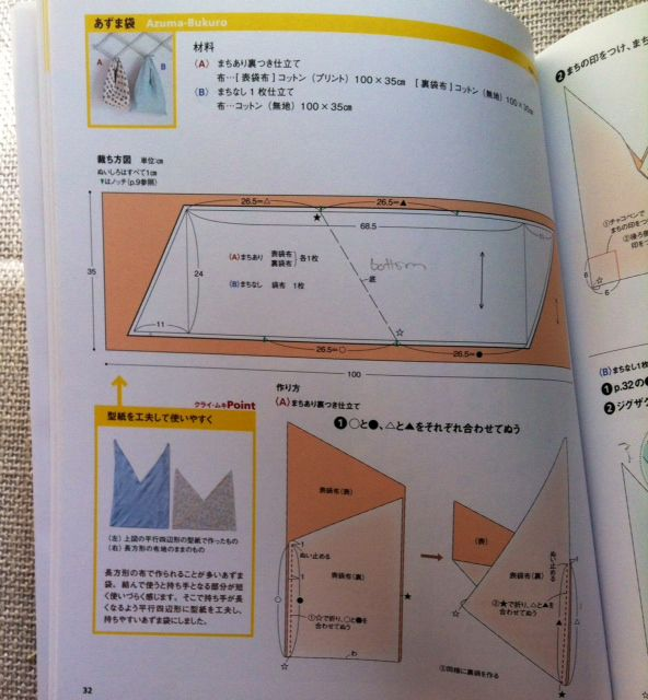 Tutorial for making an Azuma Bento Bag | Kiki Ramone