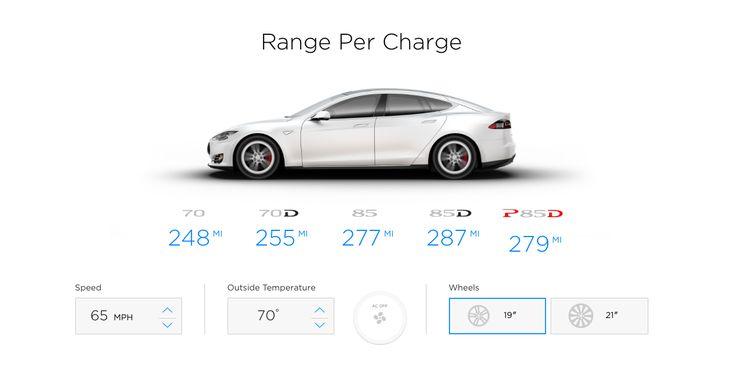 Tesla Range Calculator Highlights Impact of Temperature, Speed, Wheels