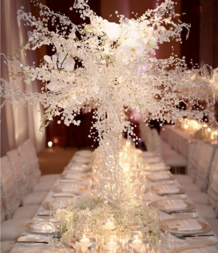 winter wonderland wedding table ideas%0A What To Write In A Cover Letter