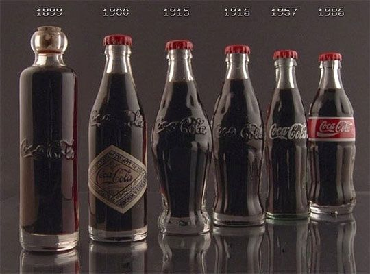 The evolution of the Coca-Cola bottle