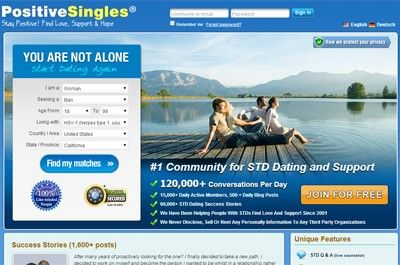 Dating website adventure
