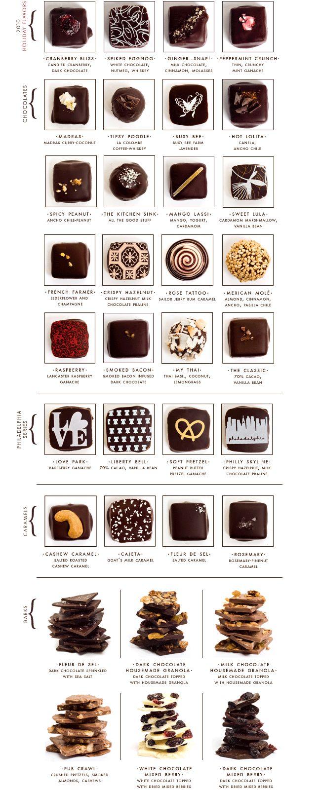 Hot Lolita Ancho Chile Chocolate