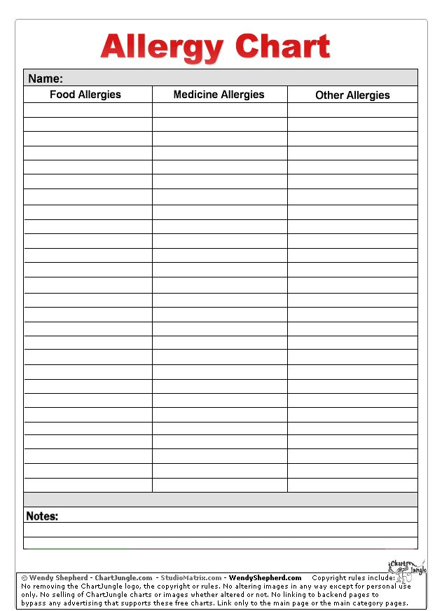 Child S Food Chart For Allergies