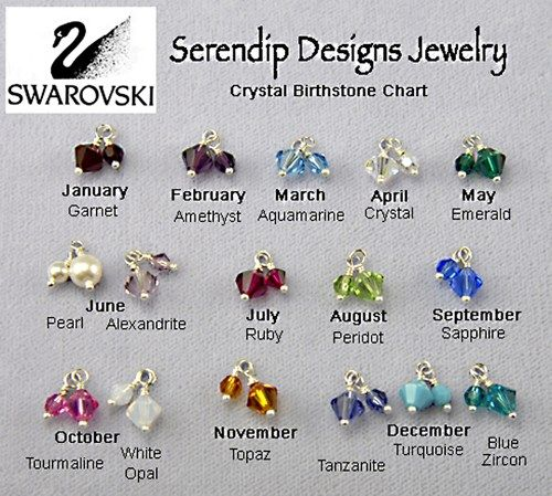 Birthstone Chart Template attractive birthstone chart template