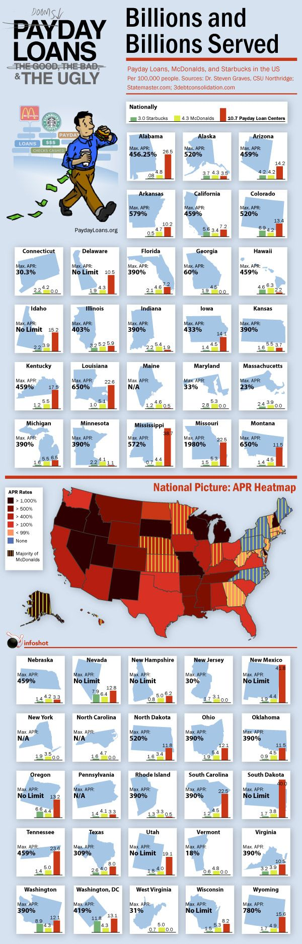 Payday Loans - http://www.coolinfoimages.com/infographics/payday-loans/
