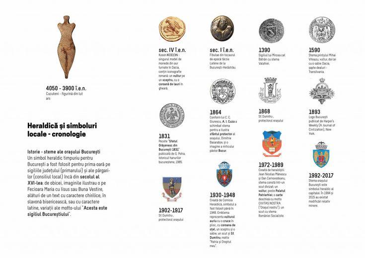 Popa Cristina Logo studiu istoric heraldica