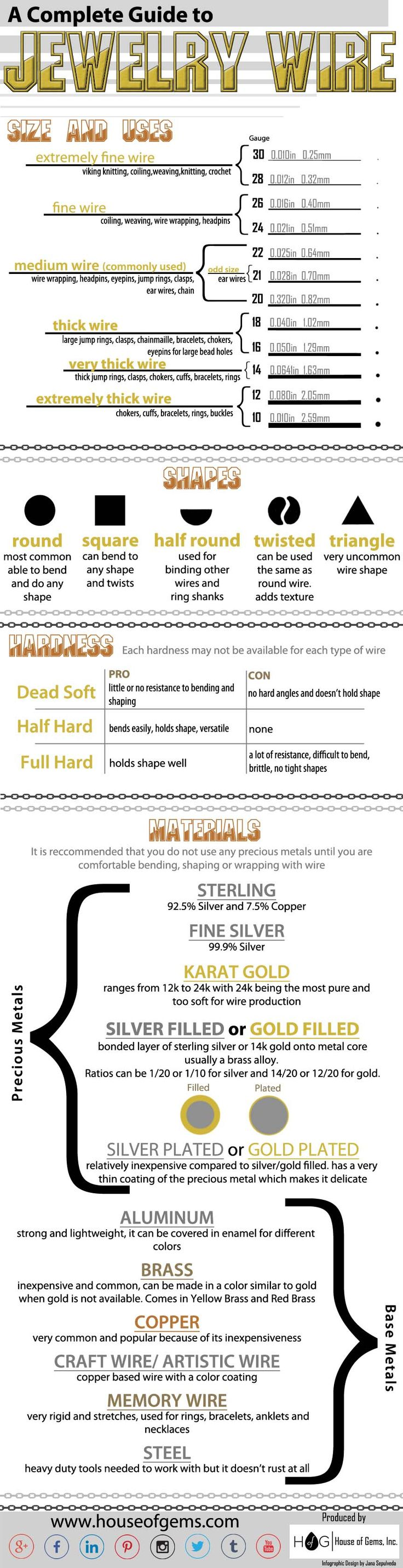 Complete Guide to Jewelry Wire #Infographic #diy_jewelry #wire