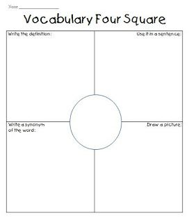 This activity is going to be for third grade students who will need scaffolding regarding the synonym square but who will use resources to find the definition of words in the third grade using the internet or a physical dictionary. This template is a general outline of what students should be working on while reading texts and finding new words they don't understand.  The template can be completed together with the teacher and used to assess where students are with their sentence writing.