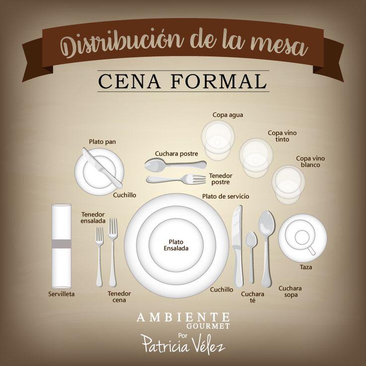 Cada utensilio tiene su lugar en la mesa
