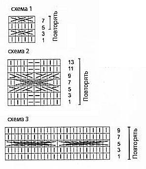 Вязаный пуловер с v-образным вырезом и узором косы
