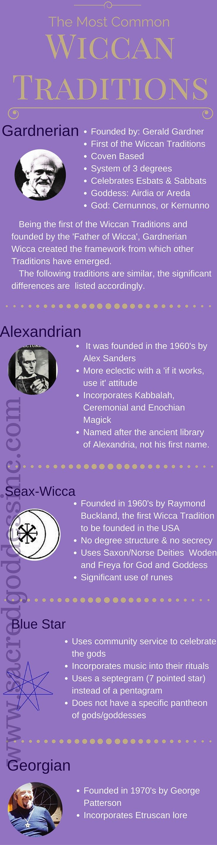 Beginner Wicca - Wiccan Traditions descendant of Gardnerian Wicca - follow us on facebook #geraldgardner #wiccatraditions #magicktraditions