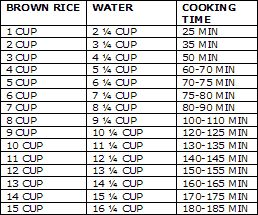 such helpful info for my rice cooker and veggie steaming tray