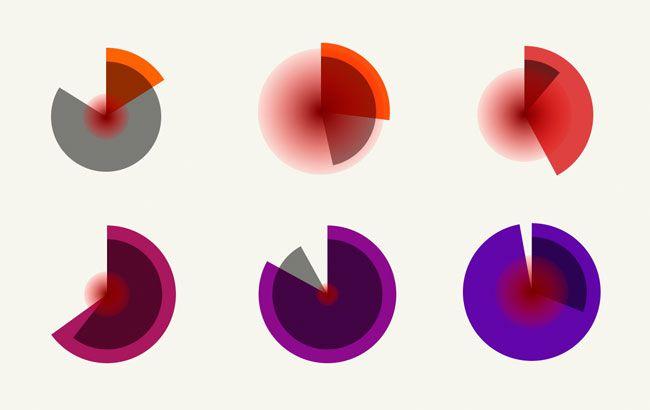 #infographics #charts