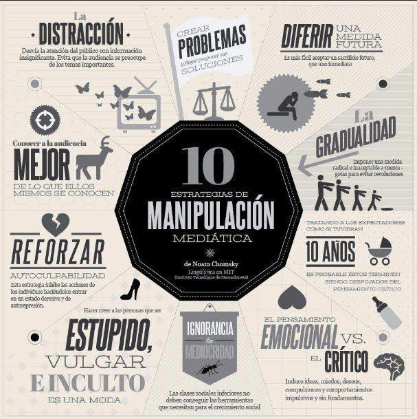 Las 10 estrategias de manipulación mediática de Noam Chomsky en versión #infografía