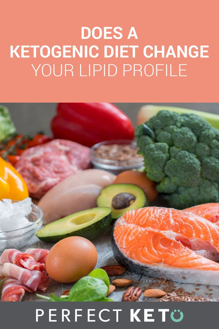Does a ketogenic diet change your lipid profile? Ever ponder this question? No need to worry, we'll tackle your concerns about this question!  #keto #KetoLifestyle