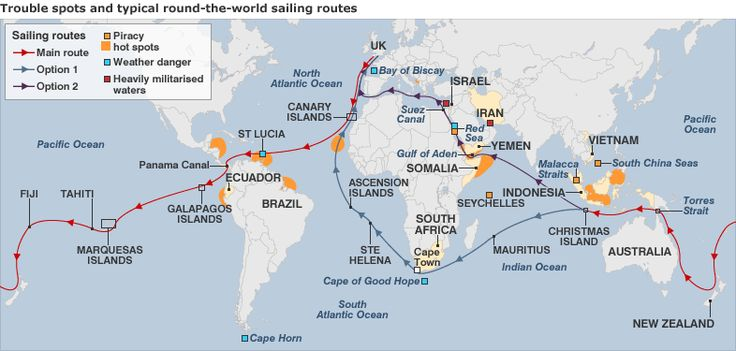 Trouble spots on the typical round-the-world sailing routes