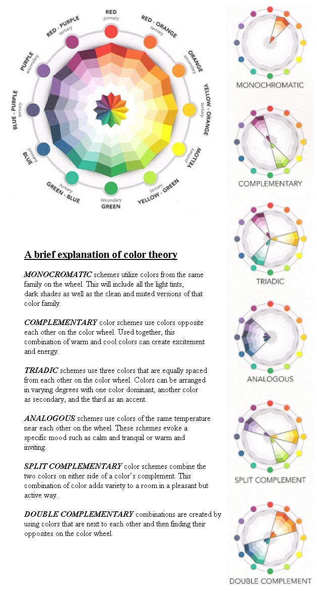 A brief explanation of color theory