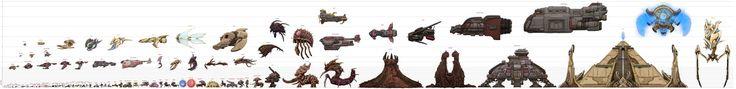 Starcraft to Scale (old) by xiaorobear.deviantart.com on @DeviantArt