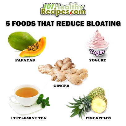 Reduce Bloating Gas Naturally