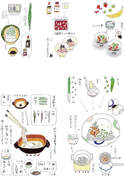 Miyoki Taya ライバルには教えたくない美肌レシピ