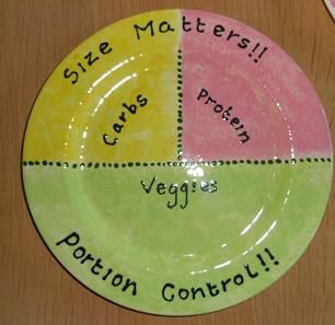 Portion Plate Slimming World Diet Health Personalised Ceramic Glazed Design