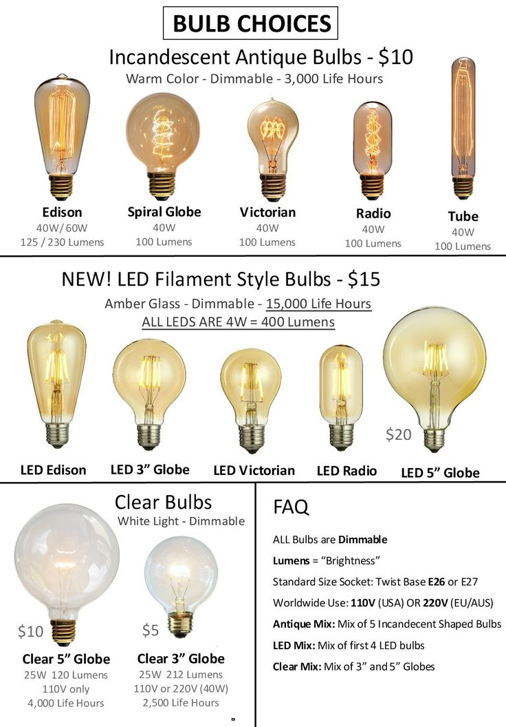 Cage Pendant Light Hanging Industrial Ceiling Light Restaurant Lamp Bulb Guard – Hangout Lighting