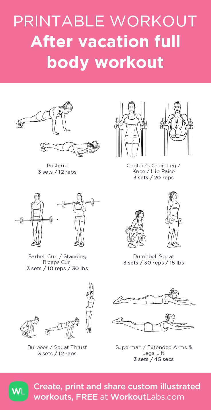 After vacation full body workout: my visual workout created at WorkoutLabs.com • Click through to customize and download as a FREE PDF! #customworkout