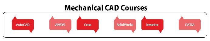 Cadd Centre Nandanvan: CADDCentreNag offers certificate courses for Mecha...