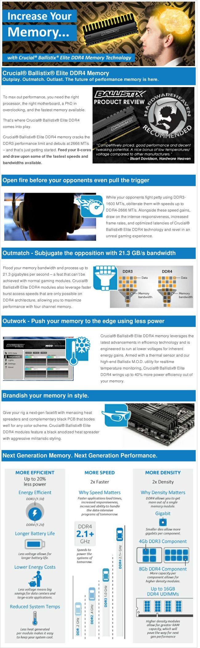 Next_generation_DDR4_memory_is_here.jpg (650×2099)