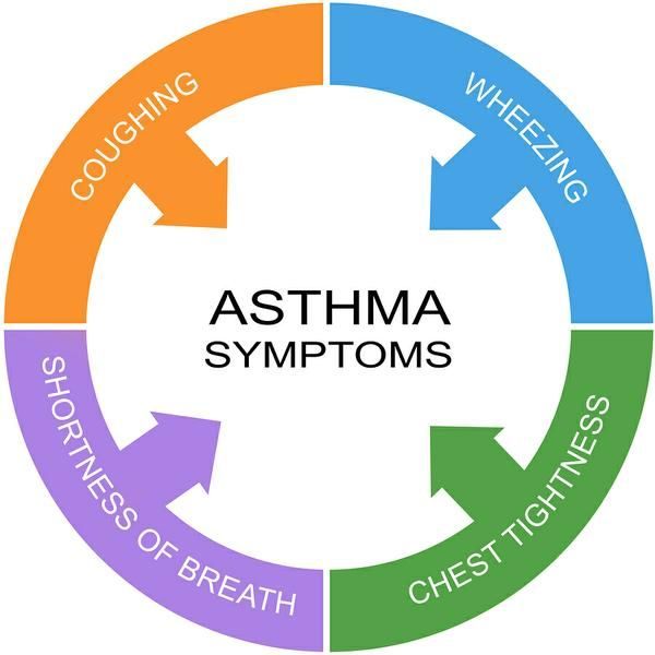 IL 13 Asthma >>> You can get more details by clicking on the image.