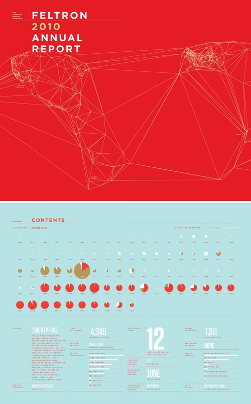 125 best annual reports images on Pinterest Editorial design - company annual report sample