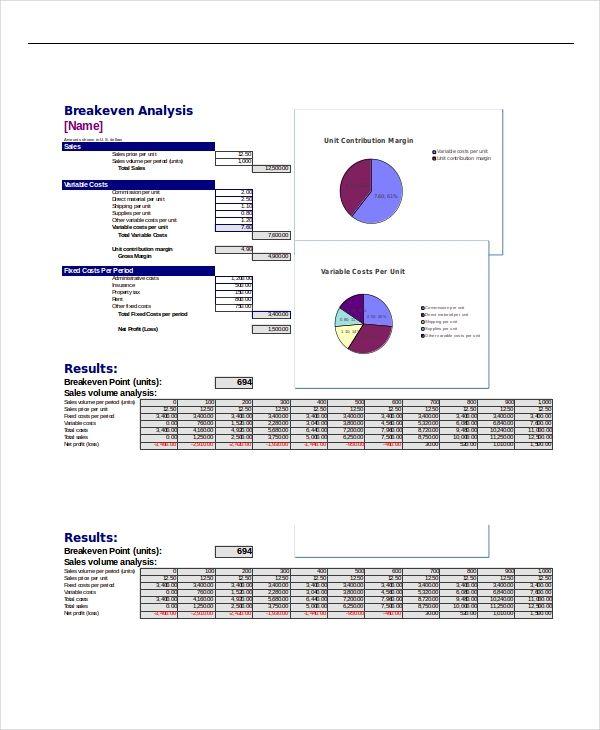 11 Break Even Analysis Templates Templates Excel Excel Templates