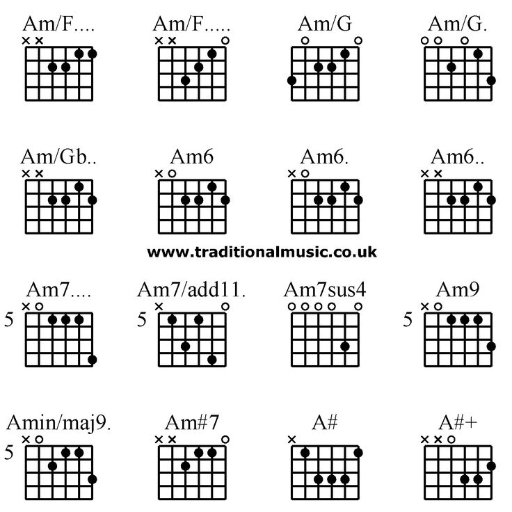 The 25+ Best Ideas About Am Guitar Chord On Pinterest