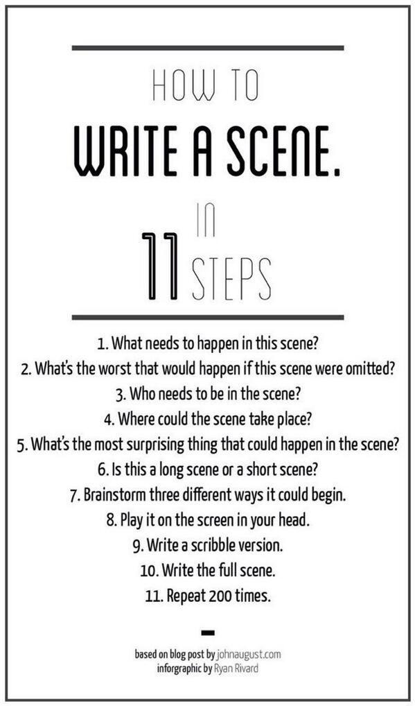 How do write a scene