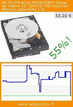 WD RE Entreprise WD1003FBYX Disque dur interne 3.5'' SATA II 7200 tours/min Mémoire cache 64Mo 1 To (Personal Computers). Réduction de 55%! Prix actuel 53,22 €, l'ancien prix était de 118,65 €. https://www.adquisitio.fr/wet3k/wd-re-entreprise-0
