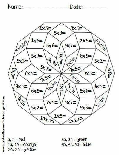 Multiplication mandala