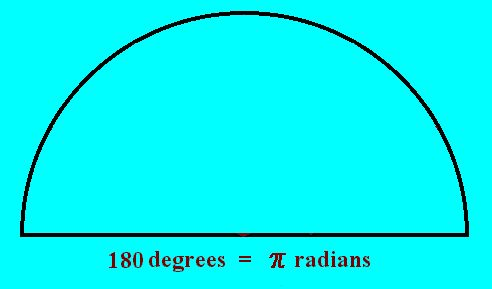 how to solve cofunction identities in radians