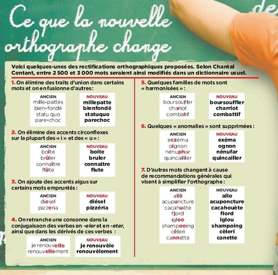 Examples of the #French spelling reform. Which words are changing? #francais