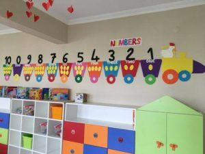 15 Ide Dekorasi Hiasan Dinding Untuk Ruang Kelas Paud Dan Tk