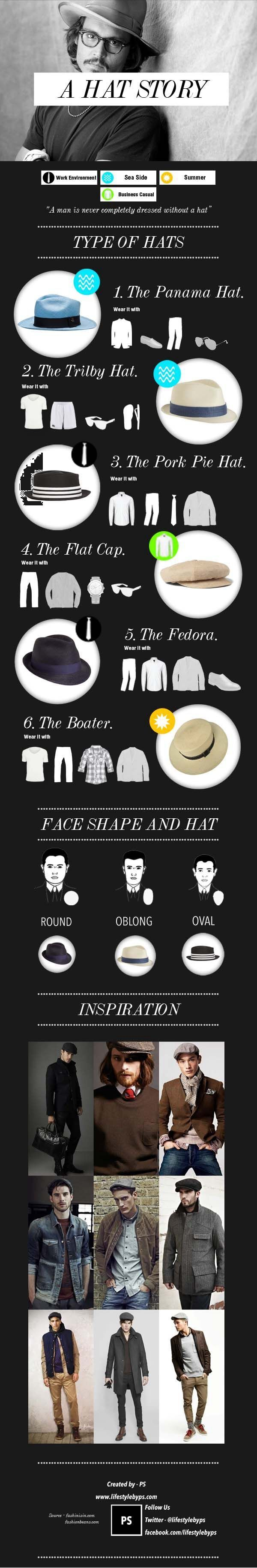 All types of hat you need to know about #men #hat #style #fashion #guide #affiliate