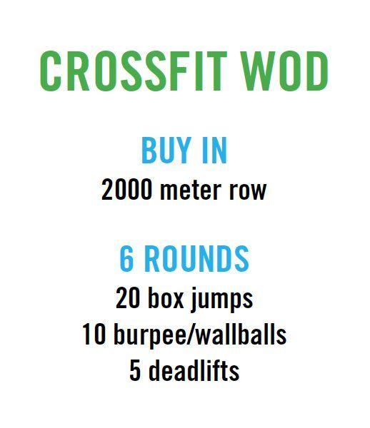 CrossFit Wod | crossfit workout (WOD) | Workout sites