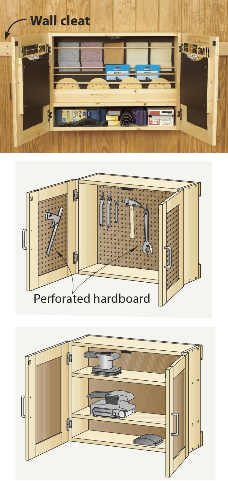 Tool Storage Cabinet Plans Woodworking Projects Plans