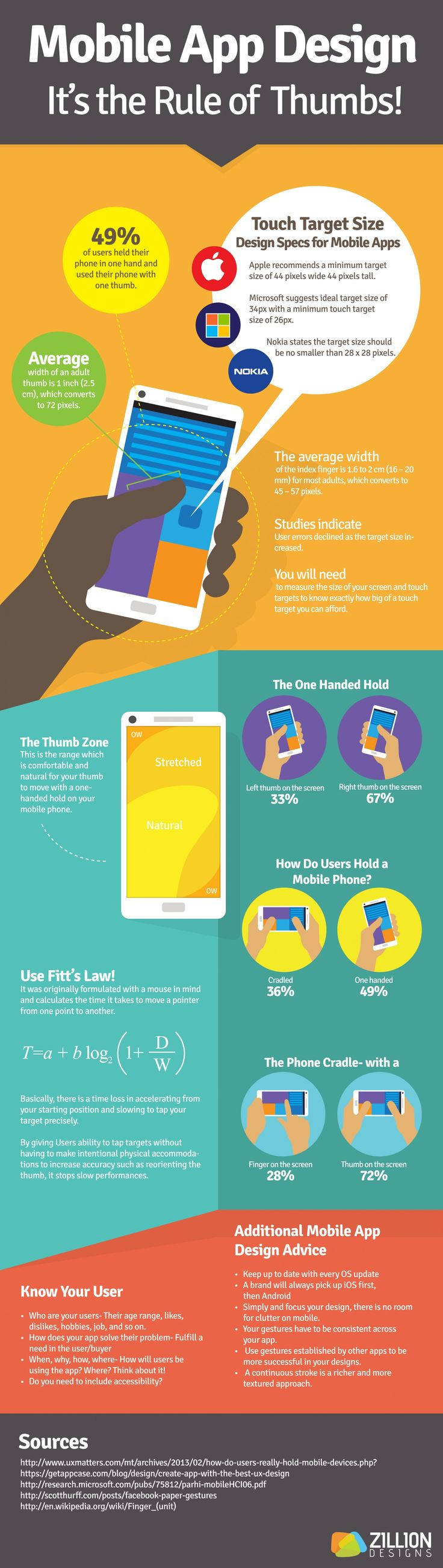 #Mobile #App #Design - It's the Rule of Thumbs!