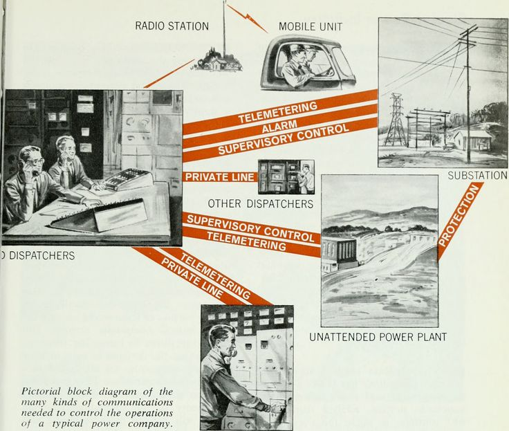 Image From Page  Of Bell Telephone Magazine