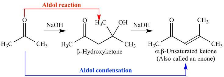 aldol_condensation01.png (1741×604)