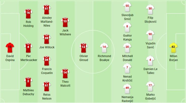 Arsenal vs Red Star Belgrade Live Streaming