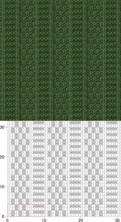 the chart is for knitting in the round, when is knitted flat - the rows 2,4,6...differ with the contra-stitches.