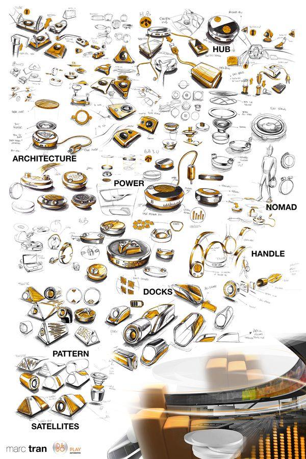 Nice Industrial Design Sketching