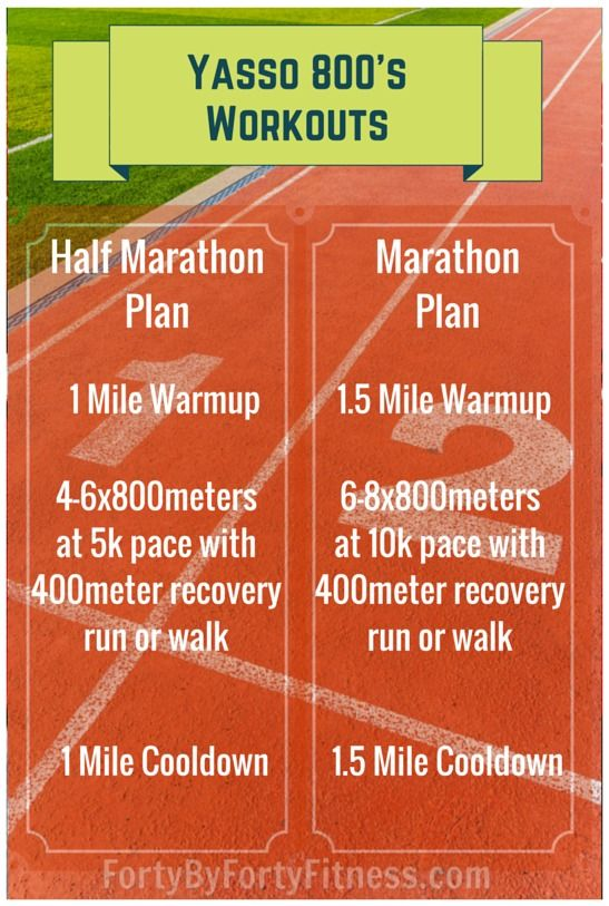 Yasso 800's workouts for half marathon or marathon training. - Forty by Forty Fitness