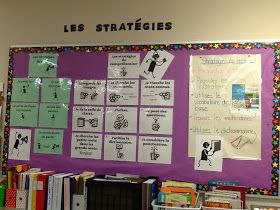 Bonne idée! : Les stratégies- Explicitly Teaching Strategies in Class